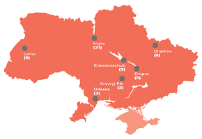 Rechtsextremismus in der Ukraine