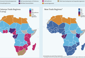 Eine «neue Partnerschaft» der EU mit Afrika?
