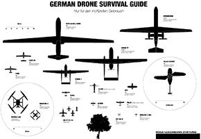 Der lange Weg zur Drohnenmacht